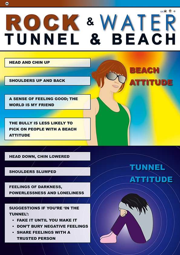 Tunnel and Beach poster shows the importance of body language to yourself and other people